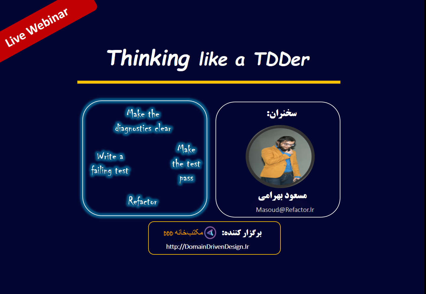 Thinking like a TDDer